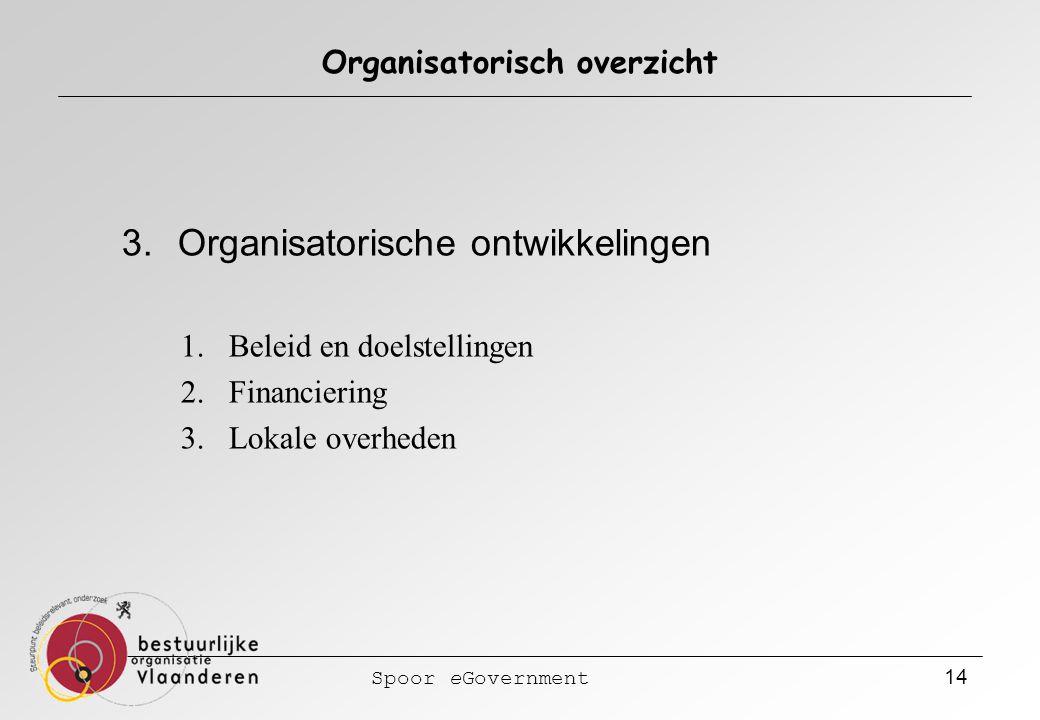 Spoor eGovernment 14 Organisatorisch overzicht 3.Organisatorische ontwikkelingen 1.Beleid en doelstellingen 2.Financiering 3.Lokale overheden