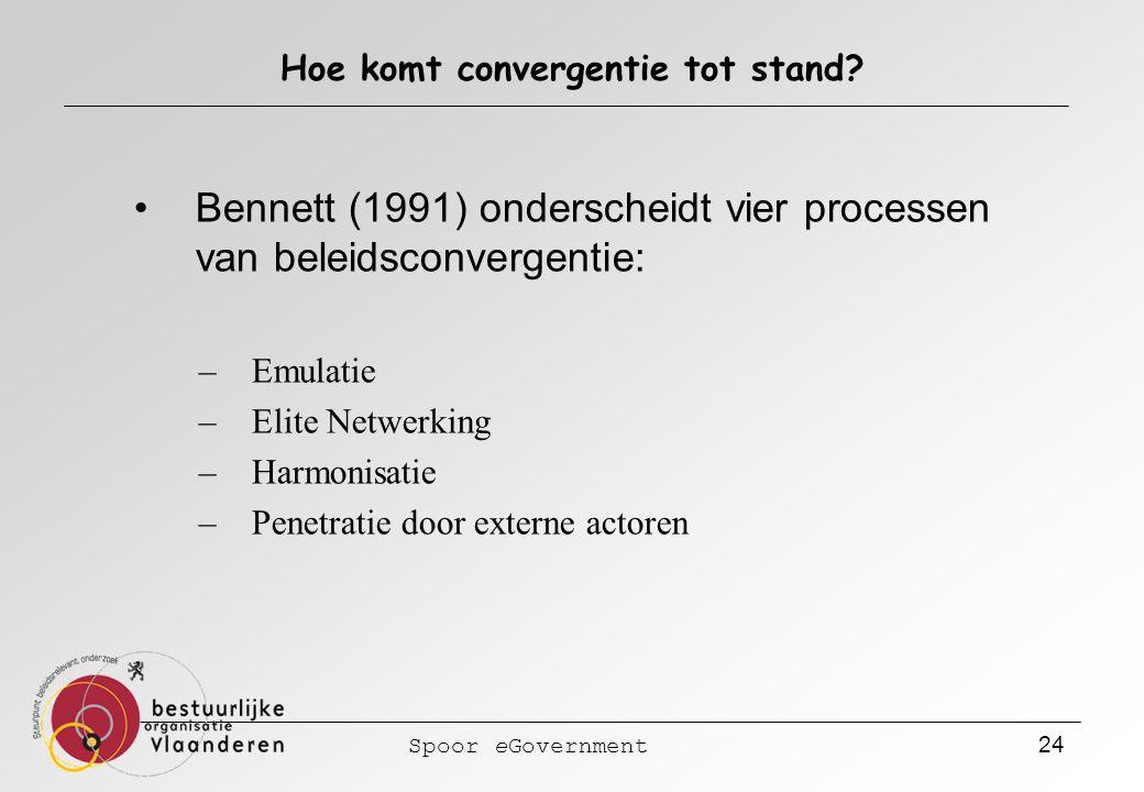 Spoor eGovernment 24 Hoe komt convergentie tot stand? Bennett (1991) onderscheidt vier processen van beleidsconvergentie: –Emulatie –Elite Netwerking