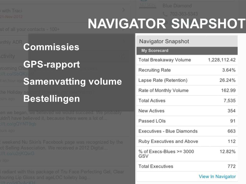 NAVIGATOR SNAPSHOT Commissies GPS-rapport Samenvatting volume Bestellingen