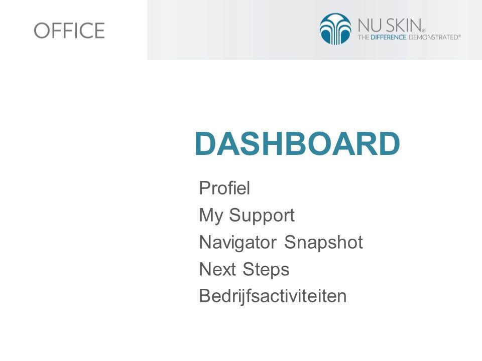 DASHBOARD Profiel My Support Navigator Snapshot Next Steps Bedrijfsactiviteiten