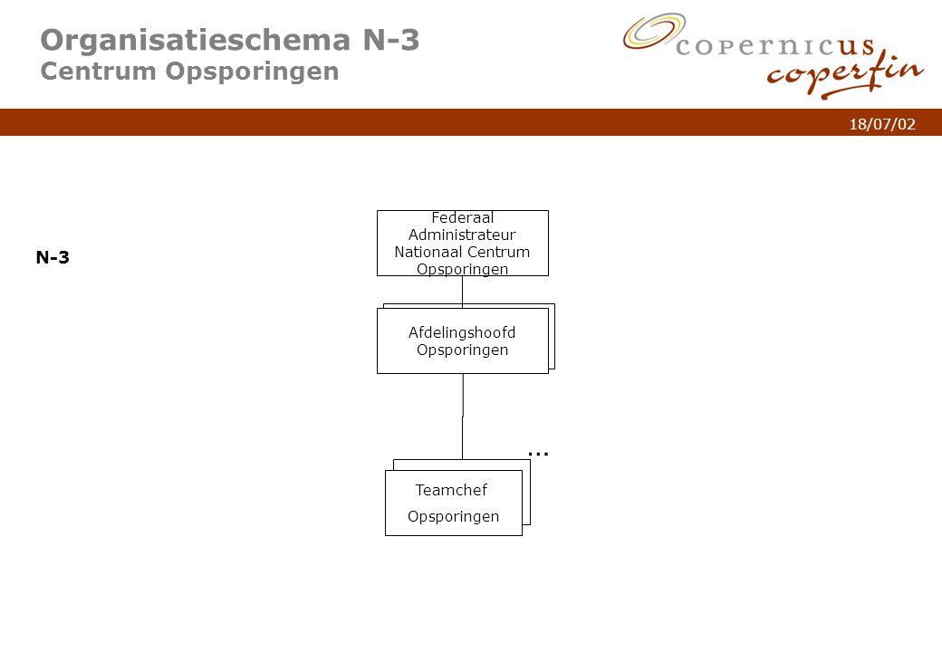 p. 8Titel van de presentatie 18/07/02 N3 KMO Organisatieschema N-3 Centrum Opsporingen Federaal Administrateur Nationaal Centrum Opsporingen N-3 Teamc