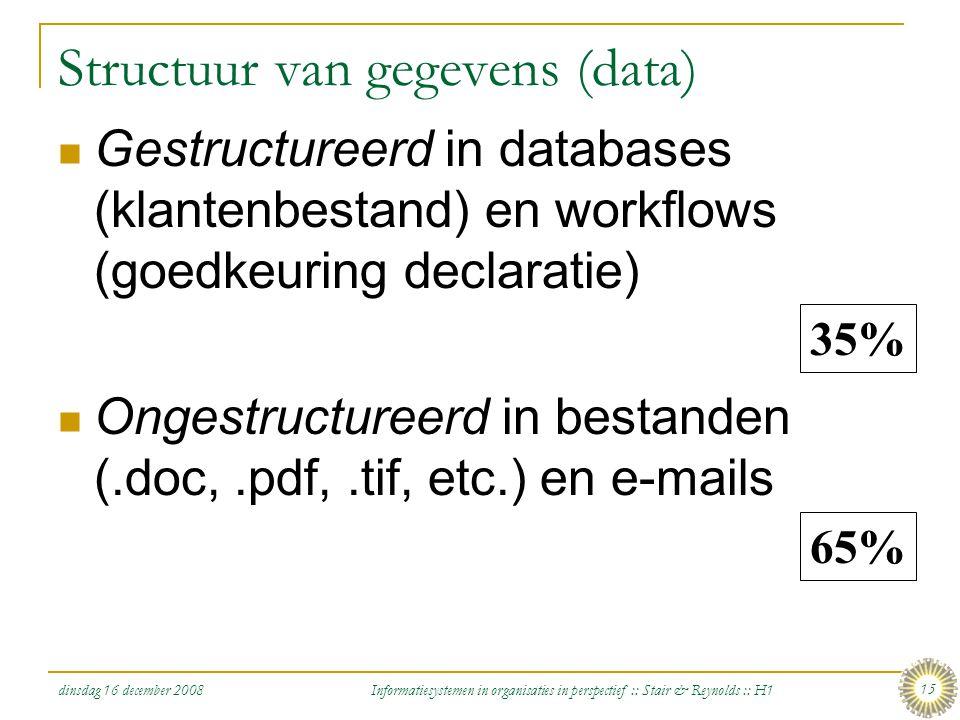 dinsdag 16 december 2008 Informatiesystemen in organisaties in perspectief :: Stair & Reynolds :: H1 15 Structuur van gegevens (data) Gestructureerd i