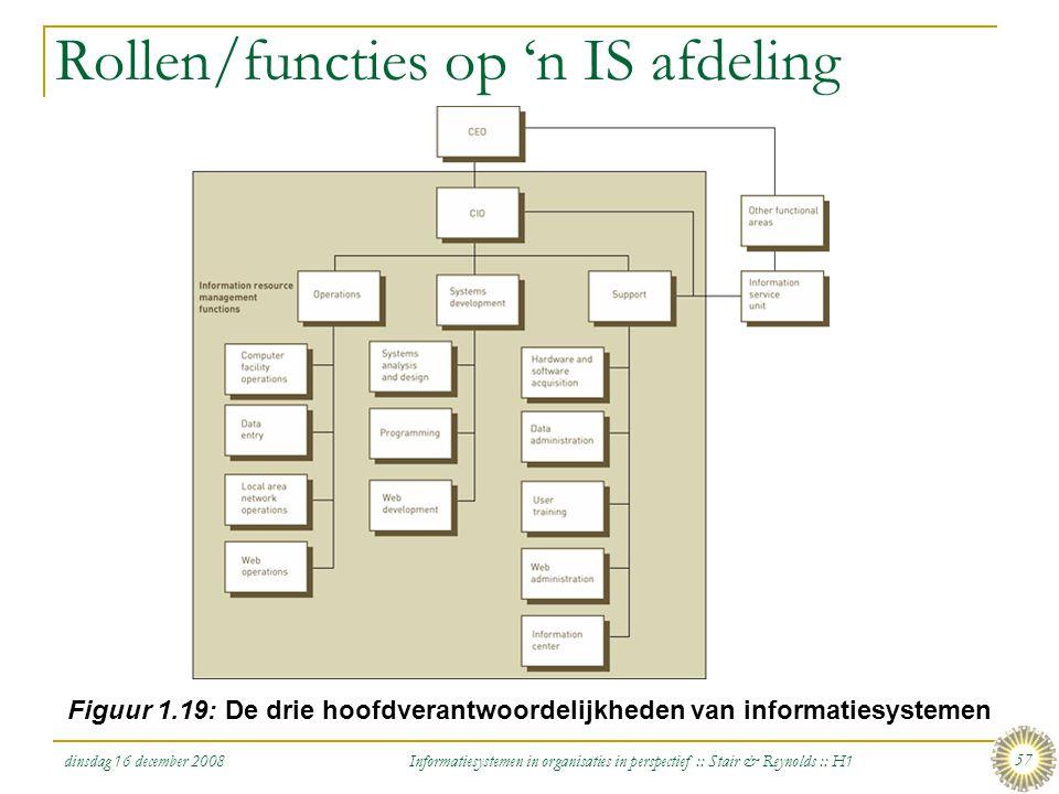 dinsdag 16 december 2008 Informatiesystemen in organisaties in perspectief :: Stair & Reynolds :: H1 57 Rollen/functies op 'n IS afdeling Figuur 1.19: