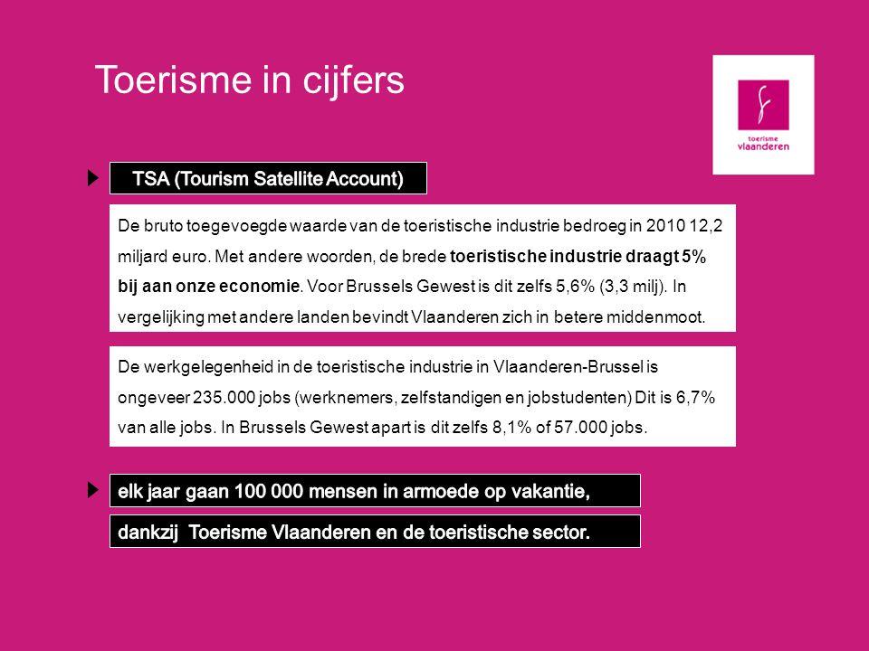 De bruto toegevoegde waarde van de toeristische industrie bedroeg in 2010 12,2 miljard euro. Met andere woorden, de brede toeristische industrie draag