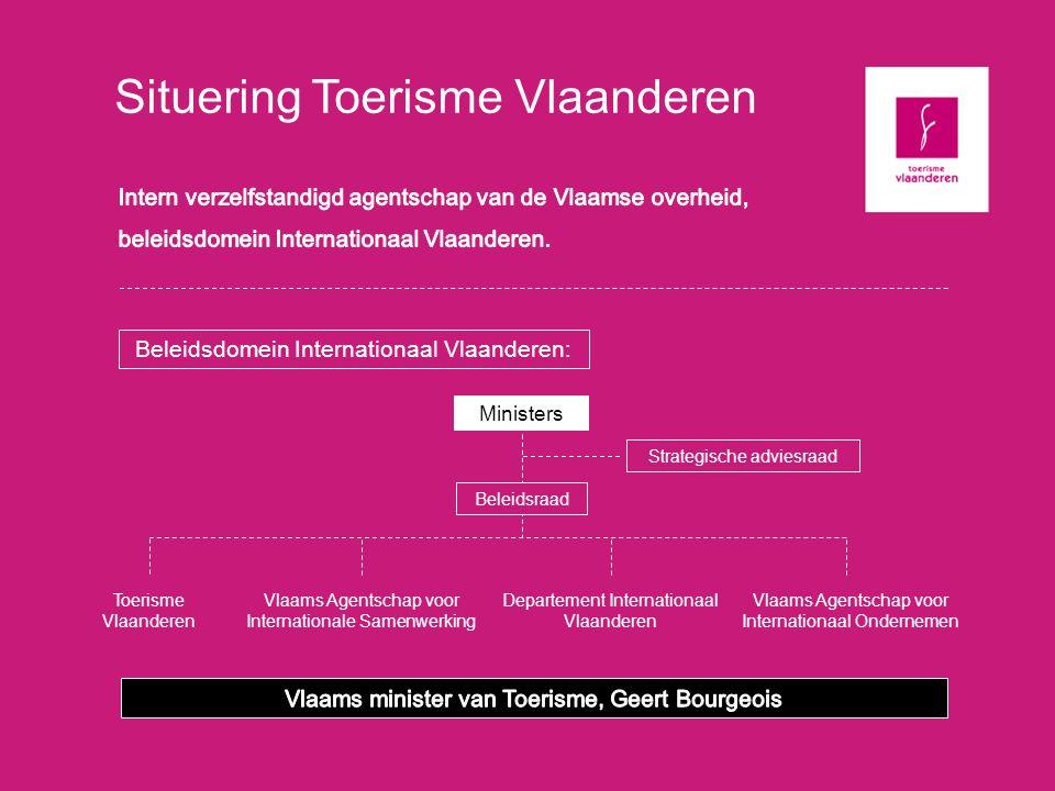 Situering Toerisme Vlaanderen Beleidsdomein Internationaal Vlaanderen: Ministers Strategische adviesraad Toerisme Vlaanderen Vlaams Agentschap voor In