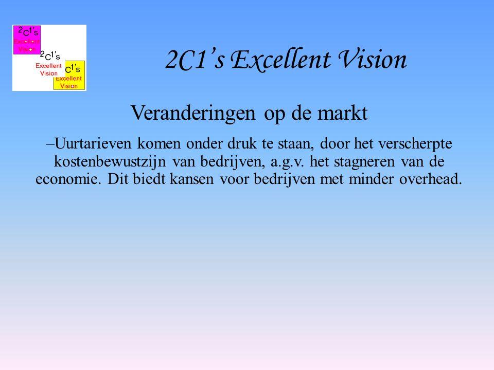 2C1's Excellent Vision Veranderingen op de markt –Uurtarieven komen onder druk te staan, door het verscherpte kostenbewustzijn van bedrijven, a.g.v.
