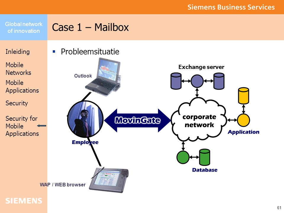 Global network of innovation Inleiding Security Mobile Networks Security for Mobile Applications 61 Mobile Applications Case 1 – Mailbox  Probleemsituatie Outlook WAP / WEB browser Exchange server