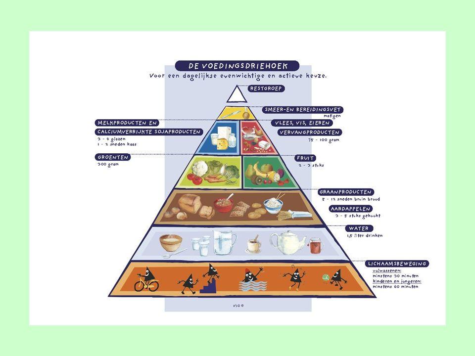 Sterolen-Stanolen Diverse producten Diverse merken