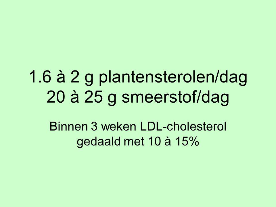 1.6 à 2 g plantensterolen/dag 20 à 25 g smeerstof/dag Binnen 3 weken LDL-cholesterol gedaald met 10 à 15%