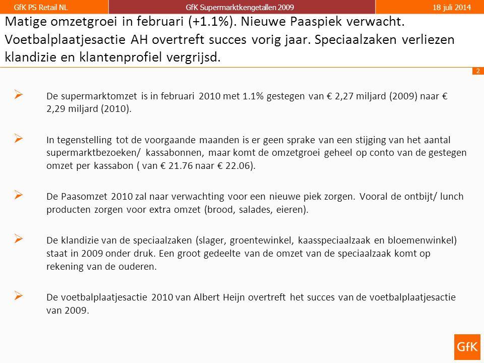 13 GfK PS Retail NLGfK Supermarktkengetallen 200918 juli 2014 GfK Supermarktkengetallen Omzet per week (totaal assortiment) Groei ten opzichte van dezelfde week in 2009