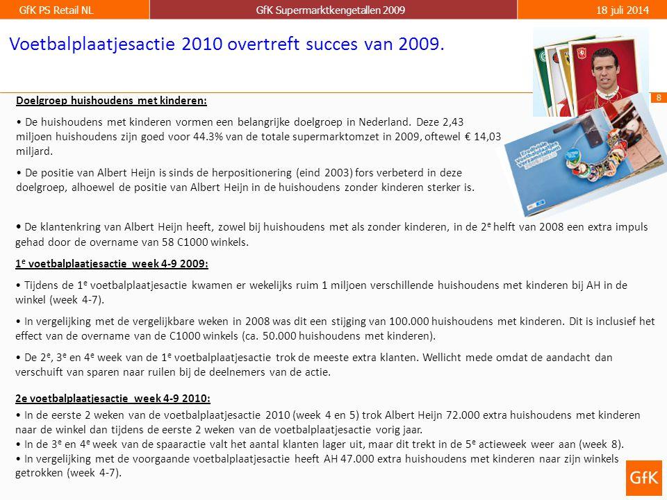 8 GfK PS Retail NLGfK Supermarktkengetallen 200918 juli 2014 Voetbalplaatjesactie 2010 overtreft succes van 2009.