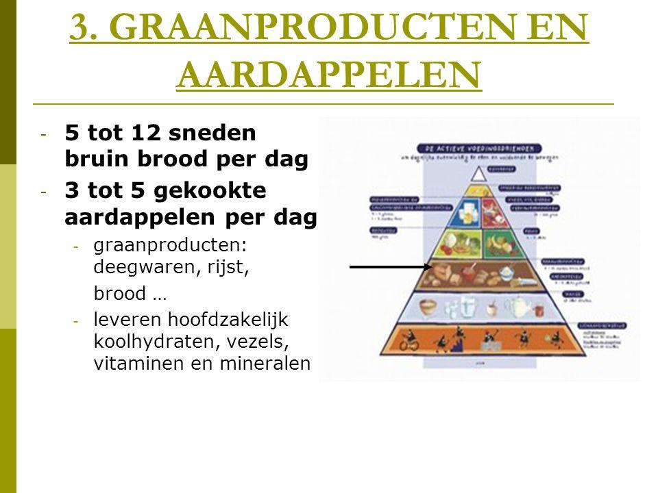 3. GRAANPRODUCTEN EN AARDAPPELEN - 5 tot 12 sneden bruin brood per dag - 3 tot 5 gekookte aardappelen per dag - graanproducten: deegwaren, rijst, broo