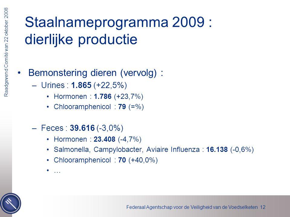 Federaal Agentschap voor de Veiligheid van de Voedselketen 12 Raadgevend Comité van 22 oktober 2008 Staalnameprogramma 2009 : dierlijke productie Bemo