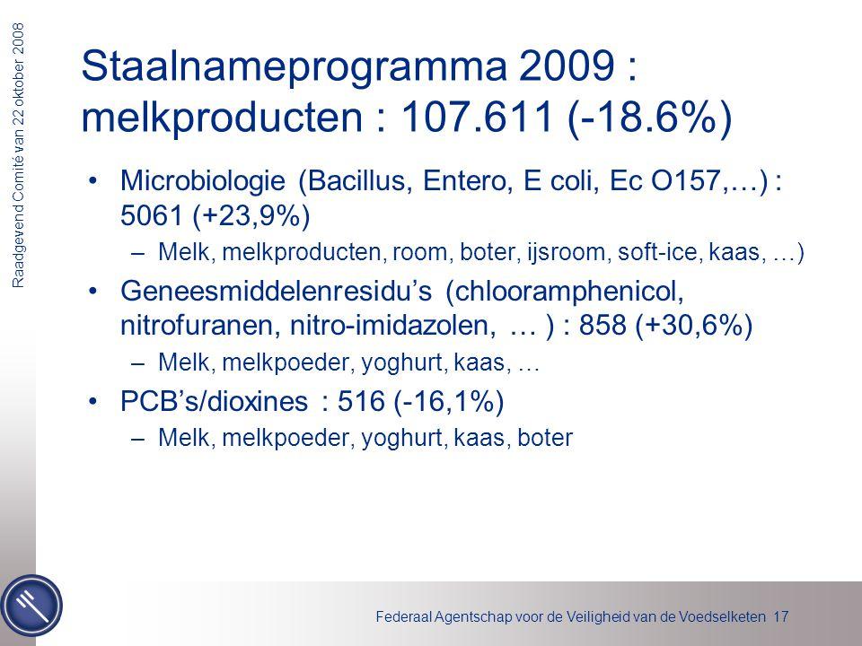 Federaal Agentschap voor de Veiligheid van de Voedselketen 17 Raadgevend Comité van 22 oktober 2008 Staalnameprogramma 2009 : melkproducten : 107.611