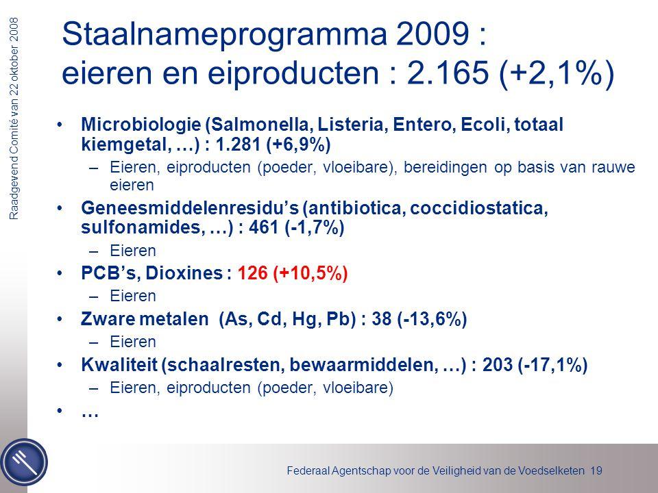 Federaal Agentschap voor de Veiligheid van de Voedselketen 19 Raadgevend Comité van 22 oktober 2008 Staalnameprogramma 2009 : eieren en eiproducten :