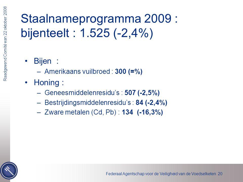 Federaal Agentschap voor de Veiligheid van de Voedselketen 20 Raadgevend Comité van 22 oktober 2008 Staalnameprogramma 2009 : bijenteelt : 1.525 (-2,4