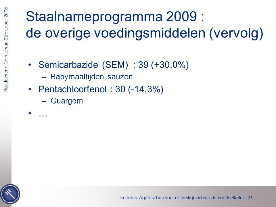 Federaal Agentschap voor de Veiligheid van de Voedselketen 24 Raadgevend Comité van 22 oktober 2008 Semicarbazide (SEM) : 39 (+30,0%) –Babymaaltijden,