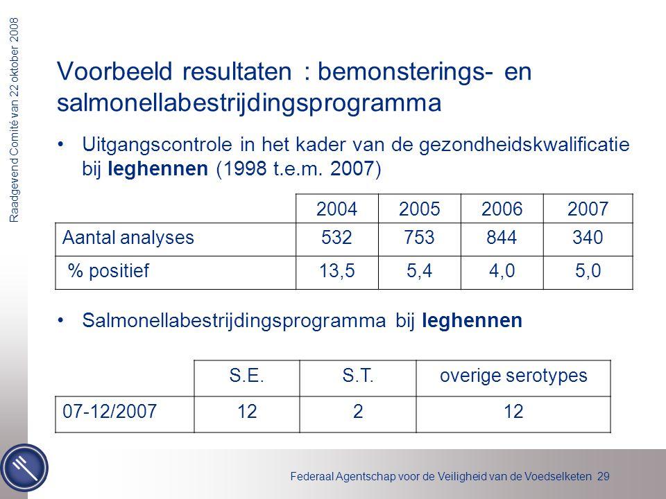 Federaal Agentschap voor de Veiligheid van de Voedselketen 29 Raadgevend Comité van 22 oktober 2008 Voorbeeld resultaten : bemonsterings- en salmonell