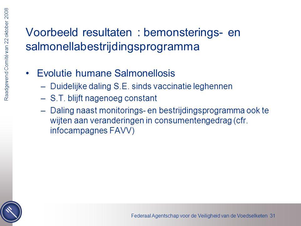 Federaal Agentschap voor de Veiligheid van de Voedselketen 31 Raadgevend Comité van 22 oktober 2008 Evolutie humane Salmonellosis –Duidelijke daling S