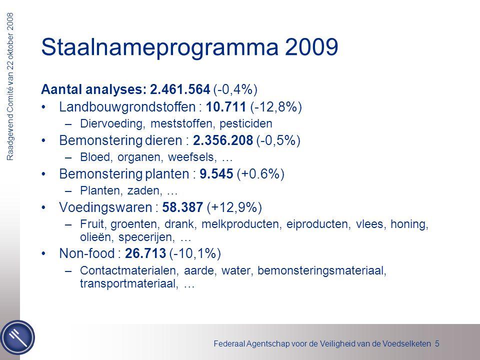 Federaal Agentschap voor de Veiligheid van de Voedselketen 5 Raadgevend Comité van 22 oktober 2008 Staalnameprogramma 2009 Aantal analyses: 2.461.564
