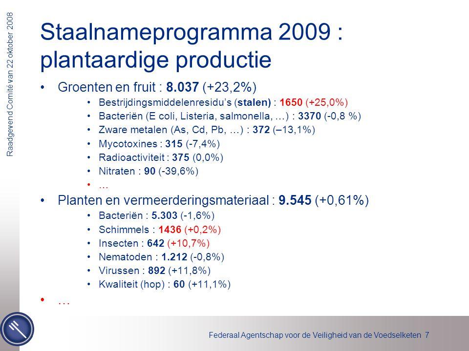Federaal Agentschap voor de Veiligheid van de Voedselketen 7 Raadgevend Comité van 22 oktober 2008 Staalnameprogramma 2009 : plantaardige productie Gr