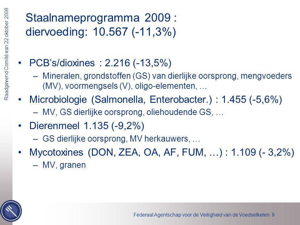 Federaal Agentschap voor de Veiligheid van de Voedselketen 9 Raadgevend Comité van 22 oktober 2008 Staalnameprogramma 2009 : diervoeding: 10.567 (-11,