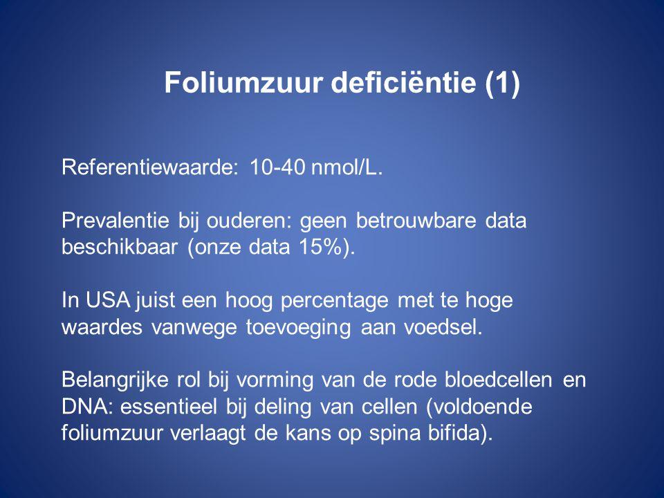 Foliumzuur deficiëntie (1) Referentiewaarde: 10-40 nmol/L. Prevalentie bij ouderen: geen betrouwbare data beschikbaar (onze data 15%). In USA juist ee