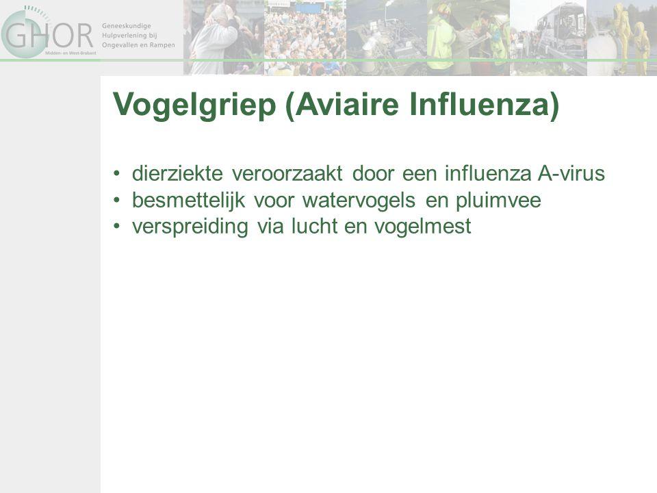 dierziekte veroorzaakt door een influenza A-virus besmettelijk voor watervogels en pluimvee verspreiding via lucht en vogelmest Vogelgriep (Aviaire Influenza)