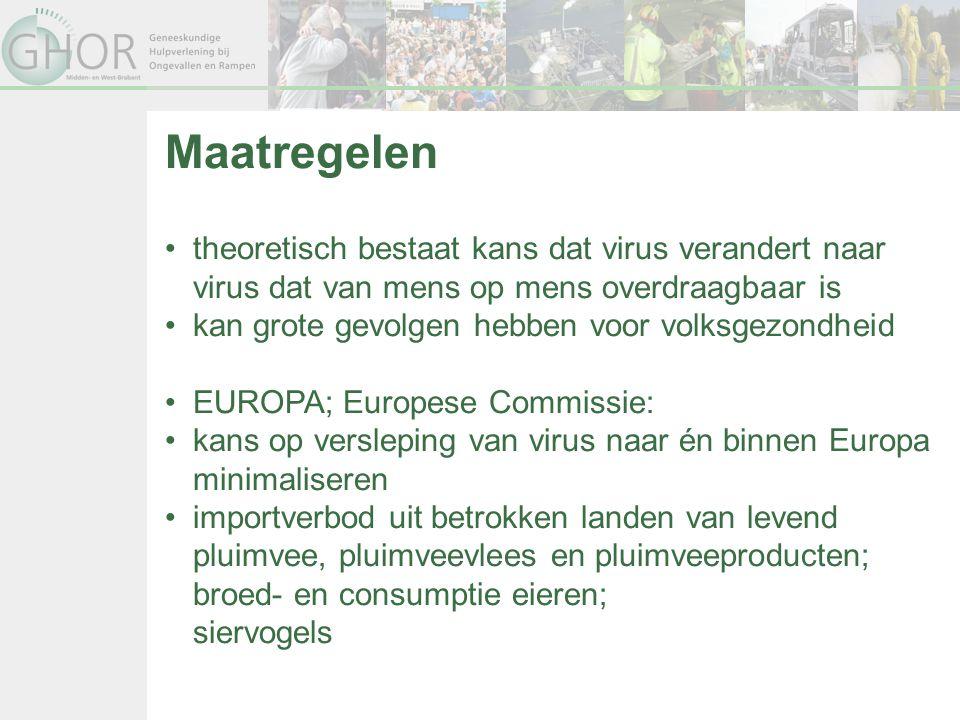 beleids- en (drie) operationele deeldraaiboeken uitvoering door GHOR Draaiboek I; Aviaire Influenza kenmerken: dier op dier; veterinair probleem Nederland; Ministerie van VWS