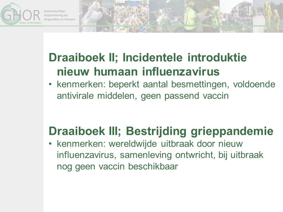 Draaiboek II; Incidentele introduktie nieuw humaan influenzavirus kenmerken: beperkt aantal besmettingen, voldoende antivirale middelen, geen passend vaccin Draaiboek III; Bestrijding grieppandemie kenmerken: wereldwijde uitbraak door nieuw influenzavirus, samenleving ontwricht, bij uitbraak nog geen vaccin beschikbaar