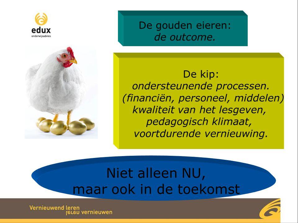 De gouden eieren: de outcome. De kip: ondersteunende processen. (financiën, personeel, middelen) kwaliteit van het lesgeven, pedagogisch klimaat, voor