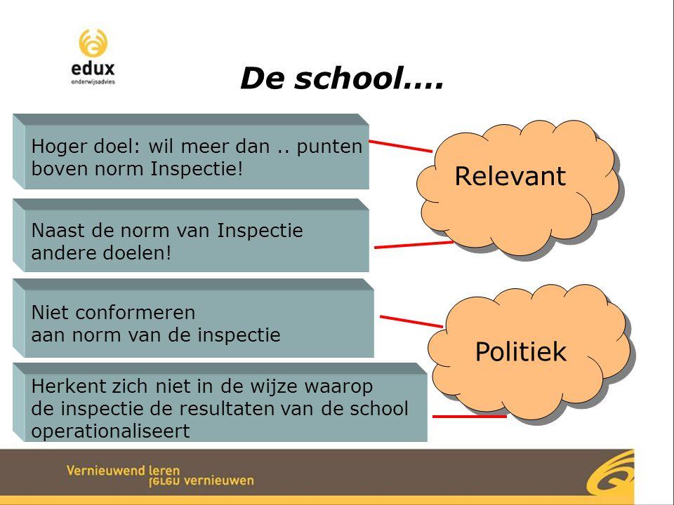 De school…. Hoger doel: wil meer dan.. punten boven norm Inspectie! Naast de norm van Inspectie andere doelen! Niet conformeren aan norm van de inspec