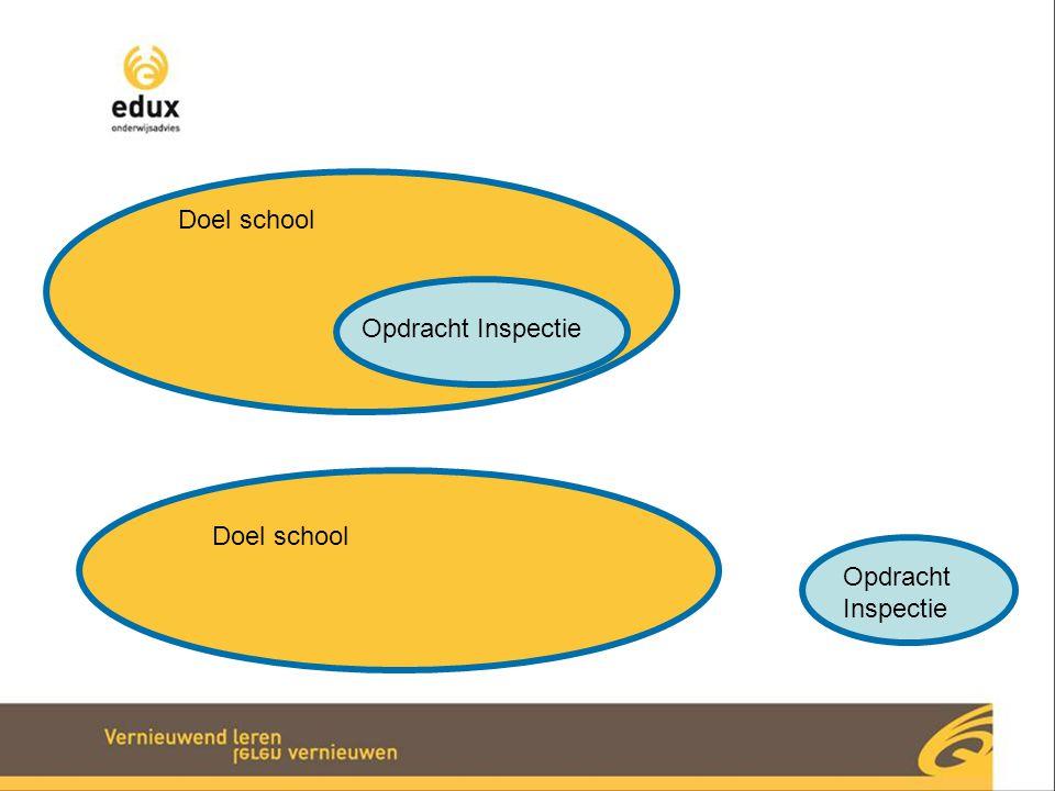 Doel school Opdracht Inspectie Doel school Opdracht Inspectie
