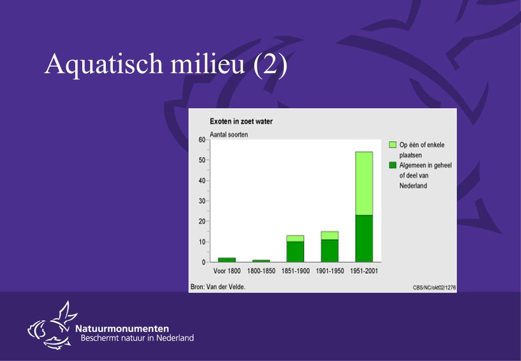 Aquatisch milieu (2)