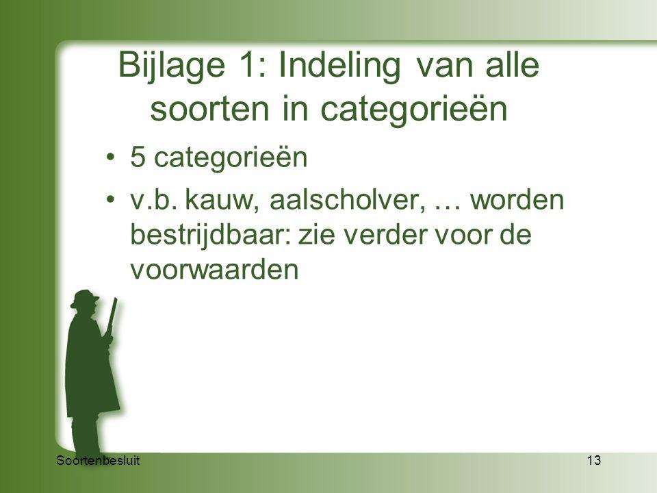 Soortenbesluit13 Bijlage 1: Indeling van alle soorten in categorieën 5 categorieën v.b. kauw, aalscholver, … worden bestrijdbaar: zie verder voor de v