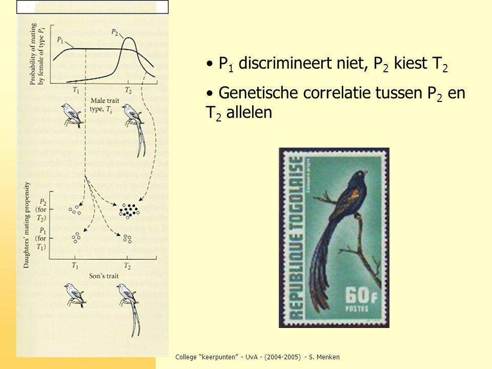 """College """"keerpunten"""" - UvA - (2004-2005) - S. Menken P 1 discrimineert niet, P 2 kiest T 2 Genetische correlatie tussen P 2 en T 2 allelen"""