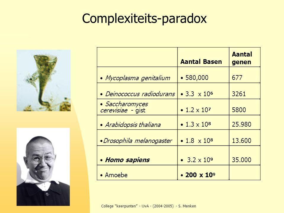 """College """"keerpunten"""" - UvA - (2004-2005) - S. Menken Complexiteits-paradox Aantal Basen Aantal genen Mycoplasma genitalium 580,000677 Deinococcus radi"""