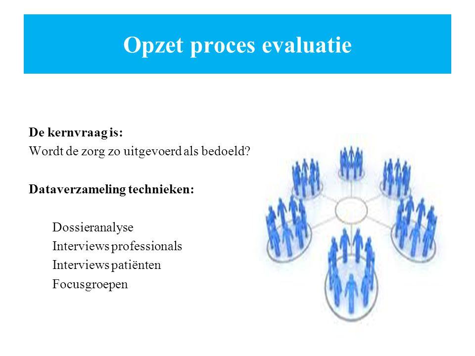 Opzet proces evaluatie De kernvraag is: Wordt de zorg zo uitgevoerd als bedoeld? Dataverzameling technieken: Dossieranalyse Interviews professionals I