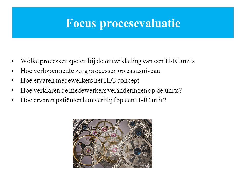 Focus procesevaluatie Welke processen spelen bij de ontwikkeling van een H-IC units Hoe verlopen acute zorg processen op casusniveau Hoe ervaren medew