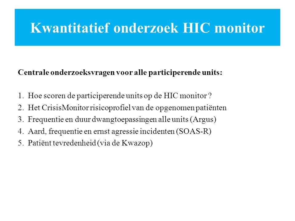 Kwantitatief onderzoek HIC monitor Centrale onderzoeksvragen voor alle participerende units: 1. Hoe scoren de participerende units op de HIC monitor ?