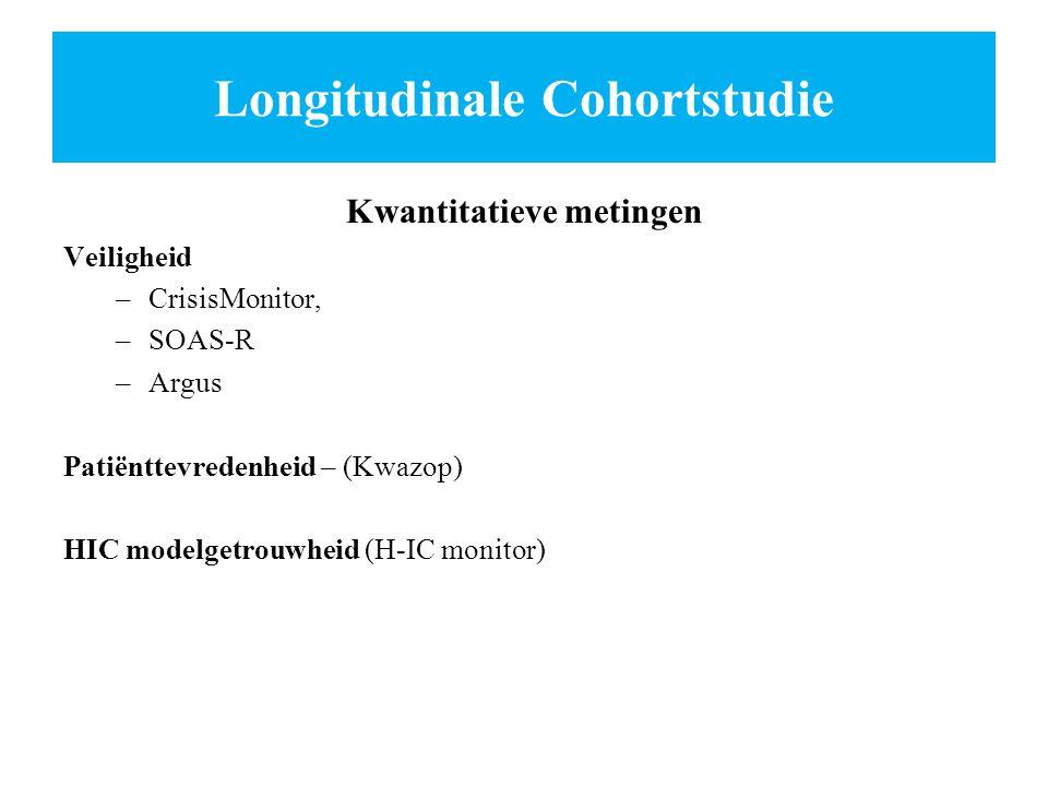 Longitudinale Cohortstudie Kwantitatieve metingen Veiligheid –CrisisMonitor, –SOAS-R –Argus Patiënttevredenheid – (Kwazop) HIC modelgetrouwheid (H-IC