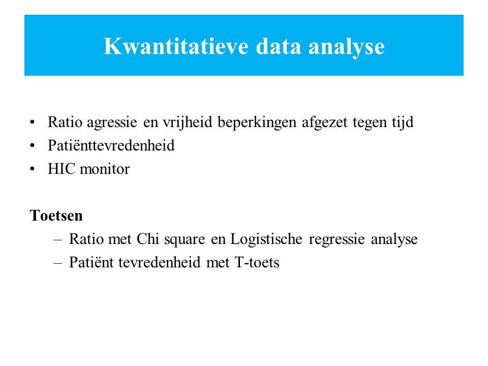 Kwantitatieve data analyse Ratio agressie en vrijheid beperkingen afgezet tegen tijd Patiënttevredenheid HIC monitor Toetsen –Ratio met Chi square en