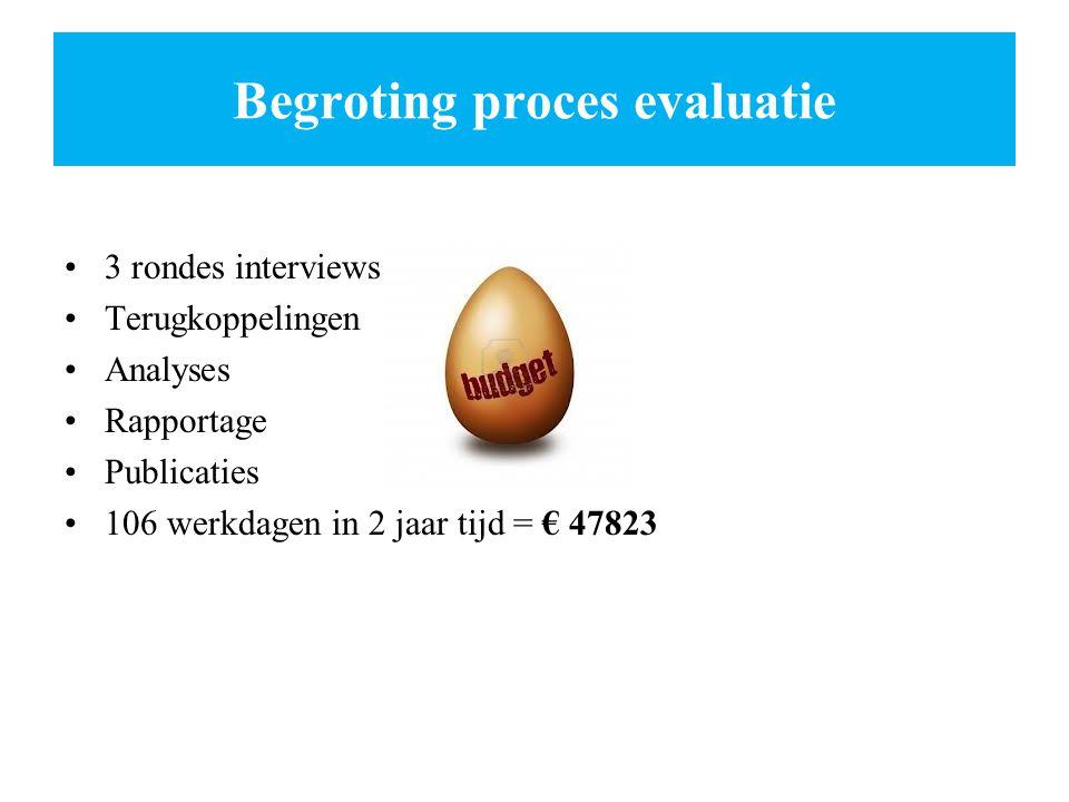 Begroting proces evaluatie 3 rondes interviews Terugkoppelingen Analyses Rapportage Publicaties 106 werkdagen in 2 jaar tijd = € 47823