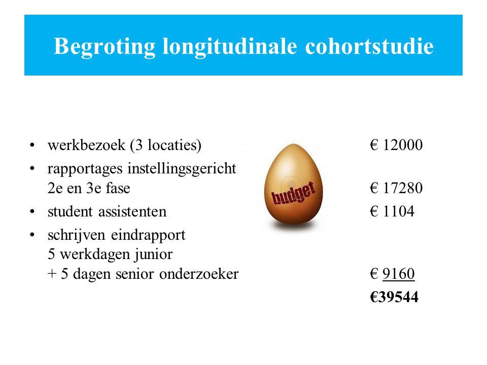 Begroting longitudinale cohortstudie werkbezoek (3 locaties) € 12000 rapportages instellingsgericht 2e en 3e fase€ 17280 student assistenten € 1104 sc