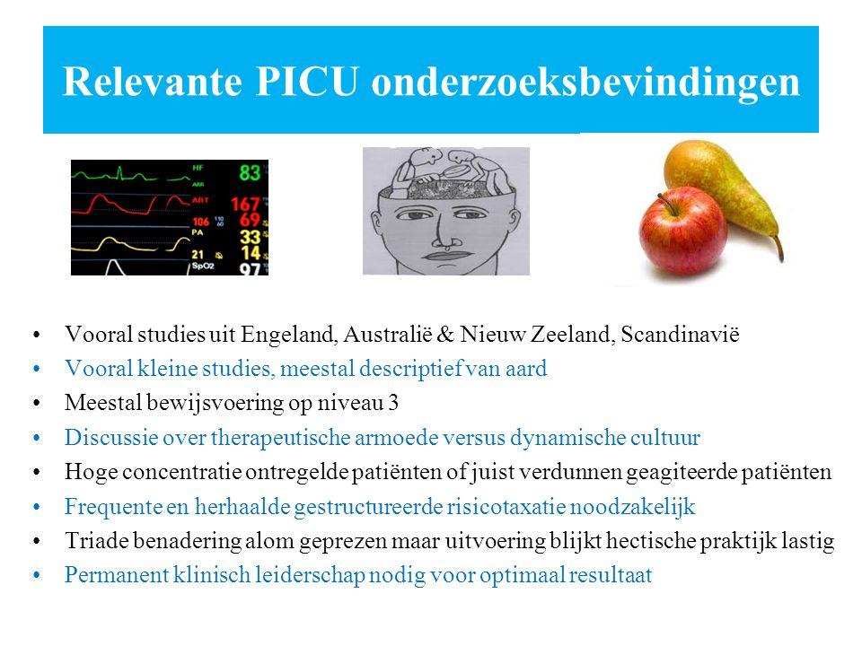 Relevante PICU onderzoeksbevindingen Vooral studies uit Engeland, Australië & Nieuw Zeeland, Scandinavië Vooral kleine studies, meestal descriptief va