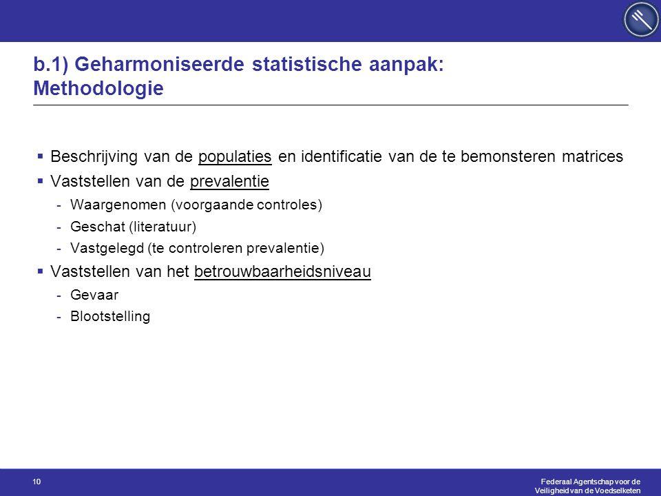 Federaal Agentschap voor de Veiligheid van de Voedselketen 10 b.1) Geharmoniseerde statistische aanpak: Methodologie  Beschrijving van de populaties