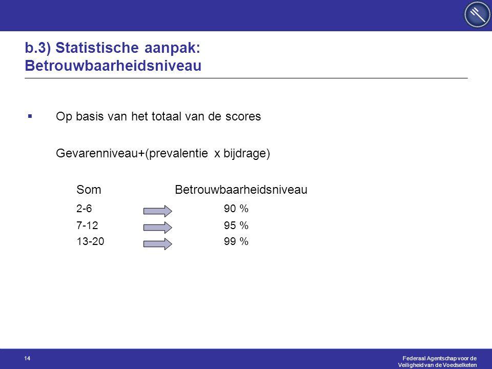 Federaal Agentschap voor de Veiligheid van de Voedselketen 14 b.3) Statistische aanpak: Betrouwbaarheidsniveau  Op basis van het totaal van de scores