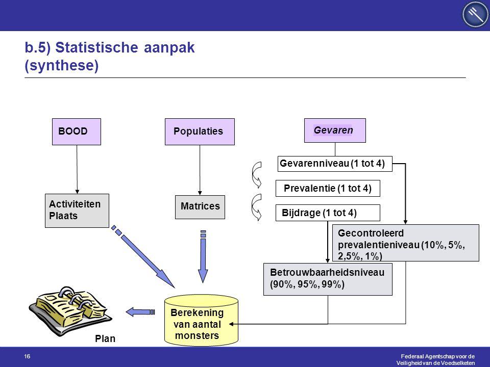 Federaal Agentschap voor de Veiligheid van de Voedselketen 16 b.5) Statistische aanpak (synthese) Berekening van aantal monsters Gecontroleerd prevalentieniveau (10%, 5%, 2,5%, 1%) Gevaren Betrouwbaarheidsniveau (90%, 95%, 99%) Gevarenniveau (1 tot 4) Prevalentie (1 tot 4)Bijdrage (1 tot 4) Matrices Populaties Activiteiten Plaats BOOD Plan