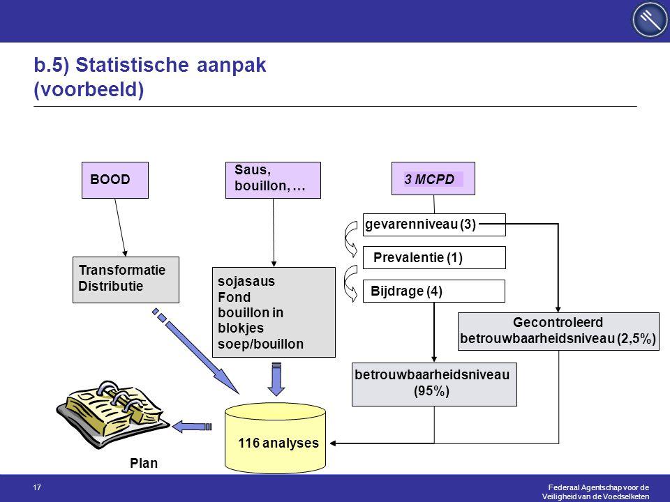 Federaal Agentschap voor de Veiligheid van de Voedselketen 17 b.5) Statistische aanpak (voorbeeld) 116 analyses Gecontroleerd betrouwbaarheidsniveau (