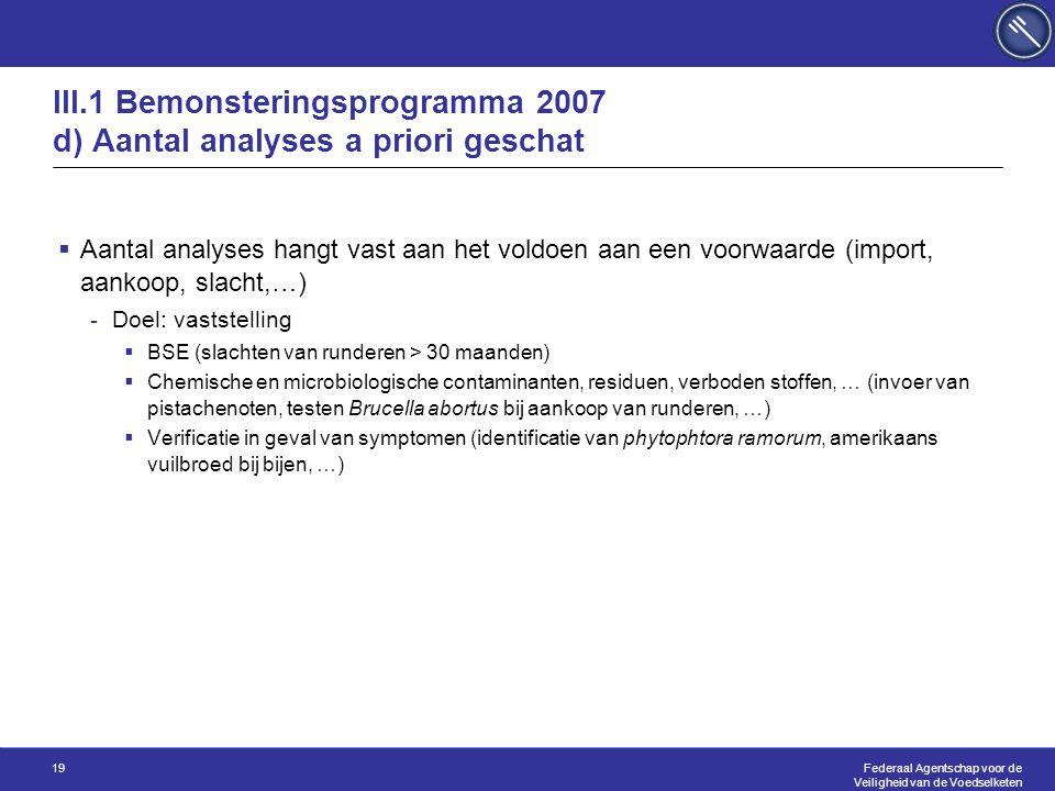 Federaal Agentschap voor de Veiligheid van de Voedselketen 19 III.1 Bemonsteringsprogramma 2007 d) Aantal analyses a priori geschat  Aantal analyses